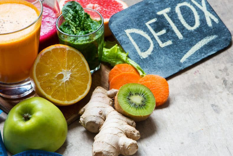 Natural Body Detox - How to Detox your Body naturally ...